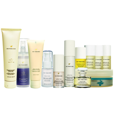 Nourish and Glow Facial Kit – Retail Products